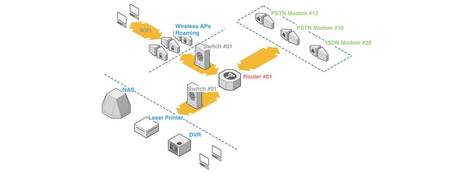 office12_network_diagram